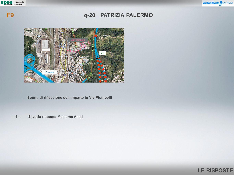 F9 q-20 PATRIZIA PALERMO. via Piombelli. A7. Gronda. Spunti di riflessione sull'impatto in Via Piombelli.