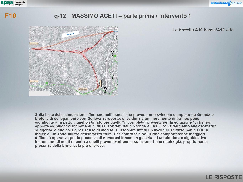 q-12 MASSIMO ACETI – parte prima / intervento 1