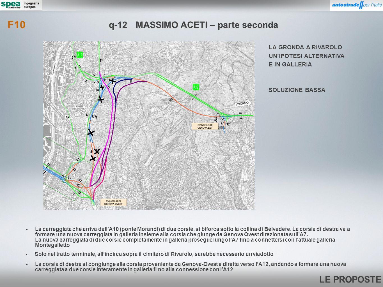 q-12 MASSIMO ACETI – parte seconda