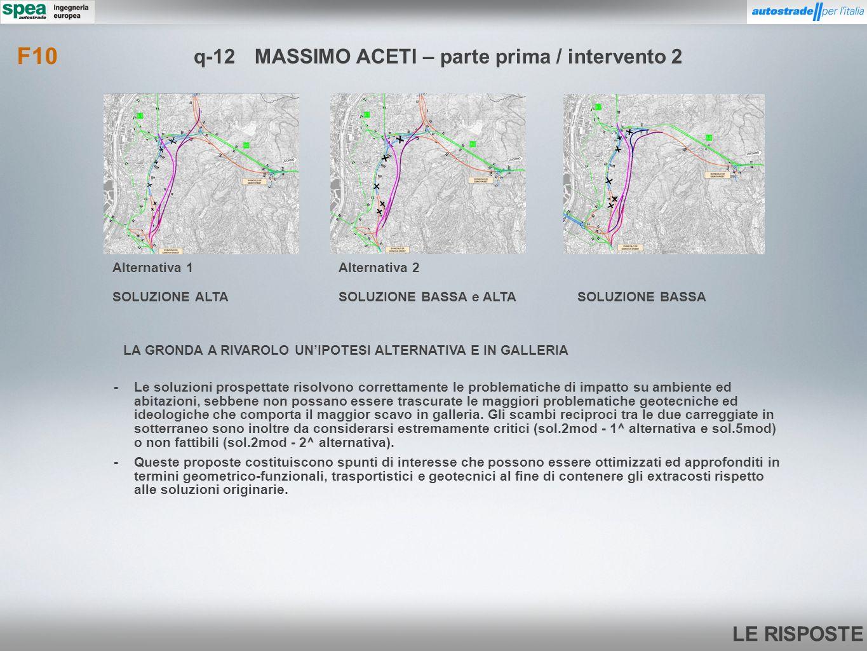 q-12 MASSIMO ACETI – parte prima / intervento 2