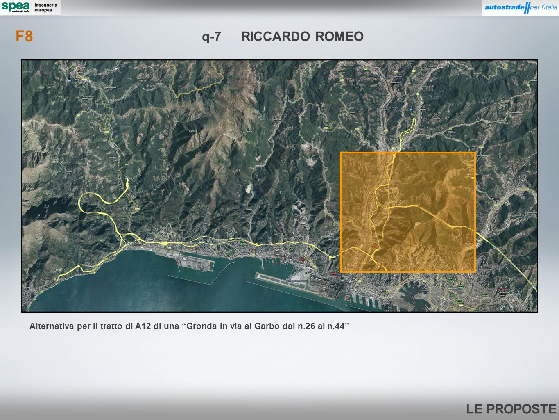 F8 q-7 RICCARDO ROMEO.