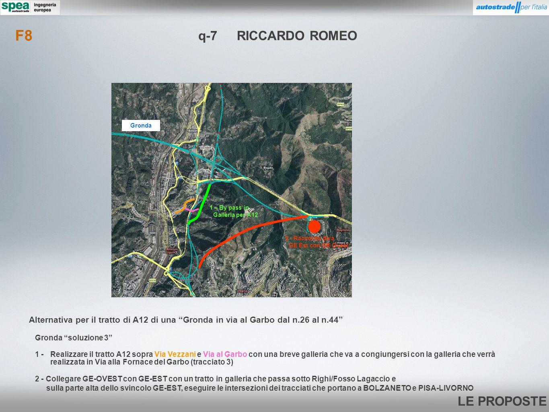 F8 q-7 RICCARDO ROMEO. Gronda. 1 – By pass in Galleria per A12. 2 - Raccordo da/a GE Est con GE Ovest.