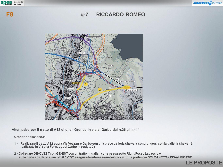 F8 q-7 RICCARDO ROMEO. Alternativa per il tratto di A12 di una Gronda in via al Garbo dal n.26 al n.44