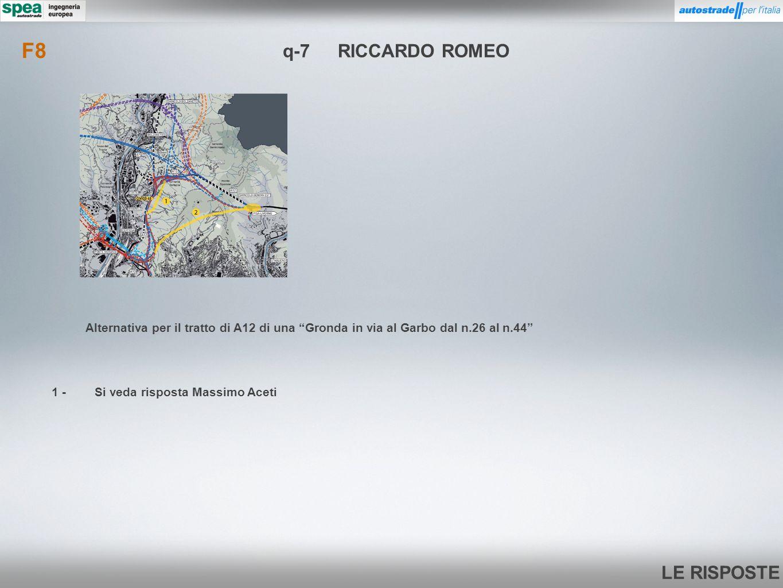 F8q-7 RICCARDO ROMEO. Alternativa per il tratto di A12 di una Gronda in via al Garbo dal n.26 al n.44