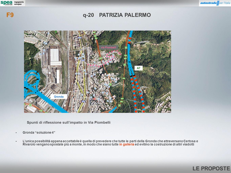 F9q-20 PATRIZIA PALERMO. via Piombelli. A7. Gronda. Spunti di riflessione sull'impatto in Via Piombelli.