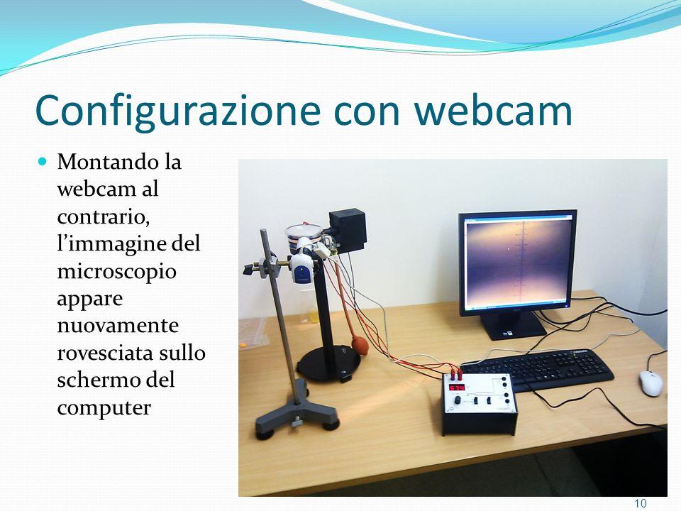 Configurazione con webcam
