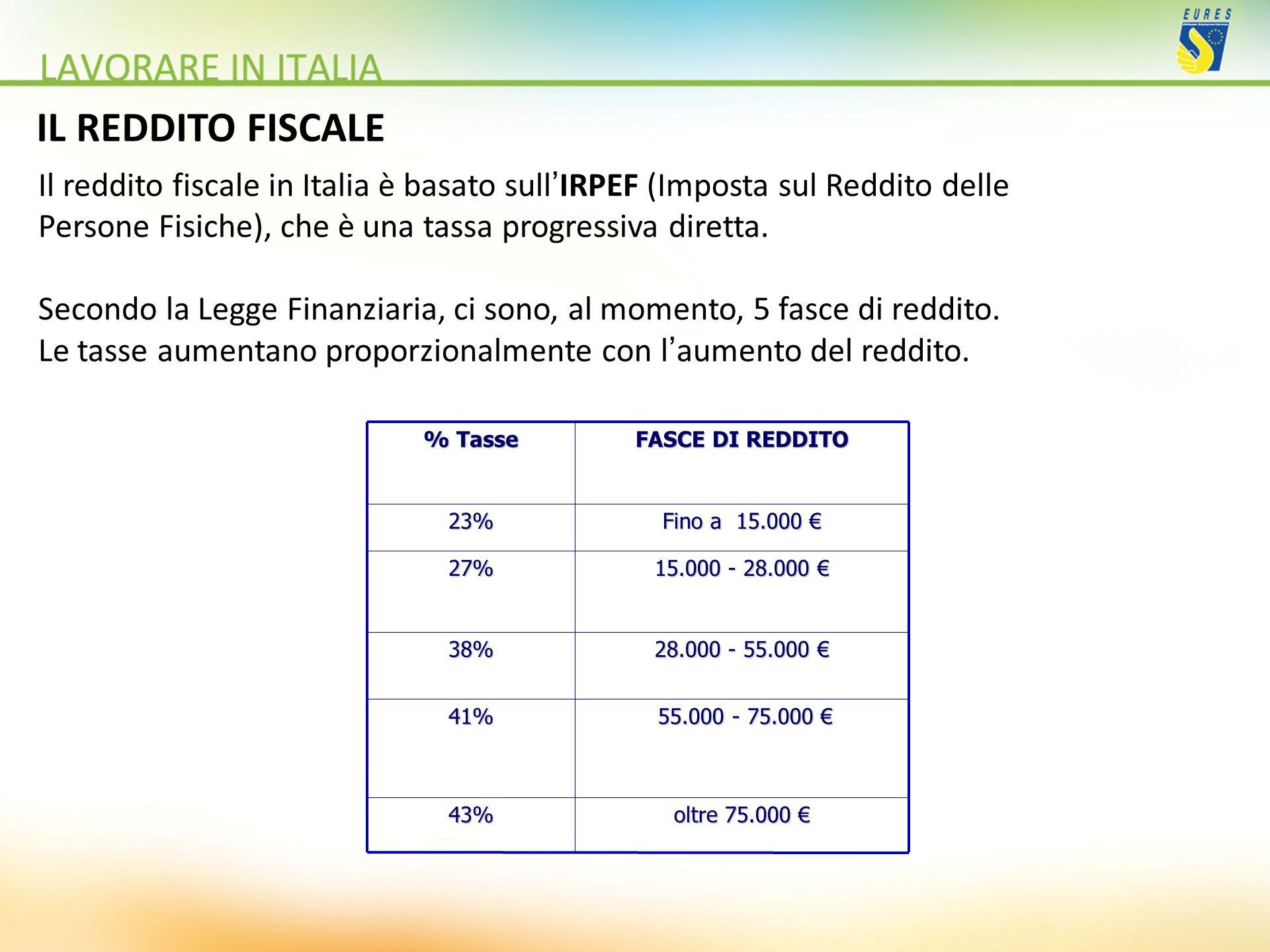 IL REDDITO FISCALE Il reddito fiscale in Italia è basato sull'IRPEF (Imposta sul Reddito delle.