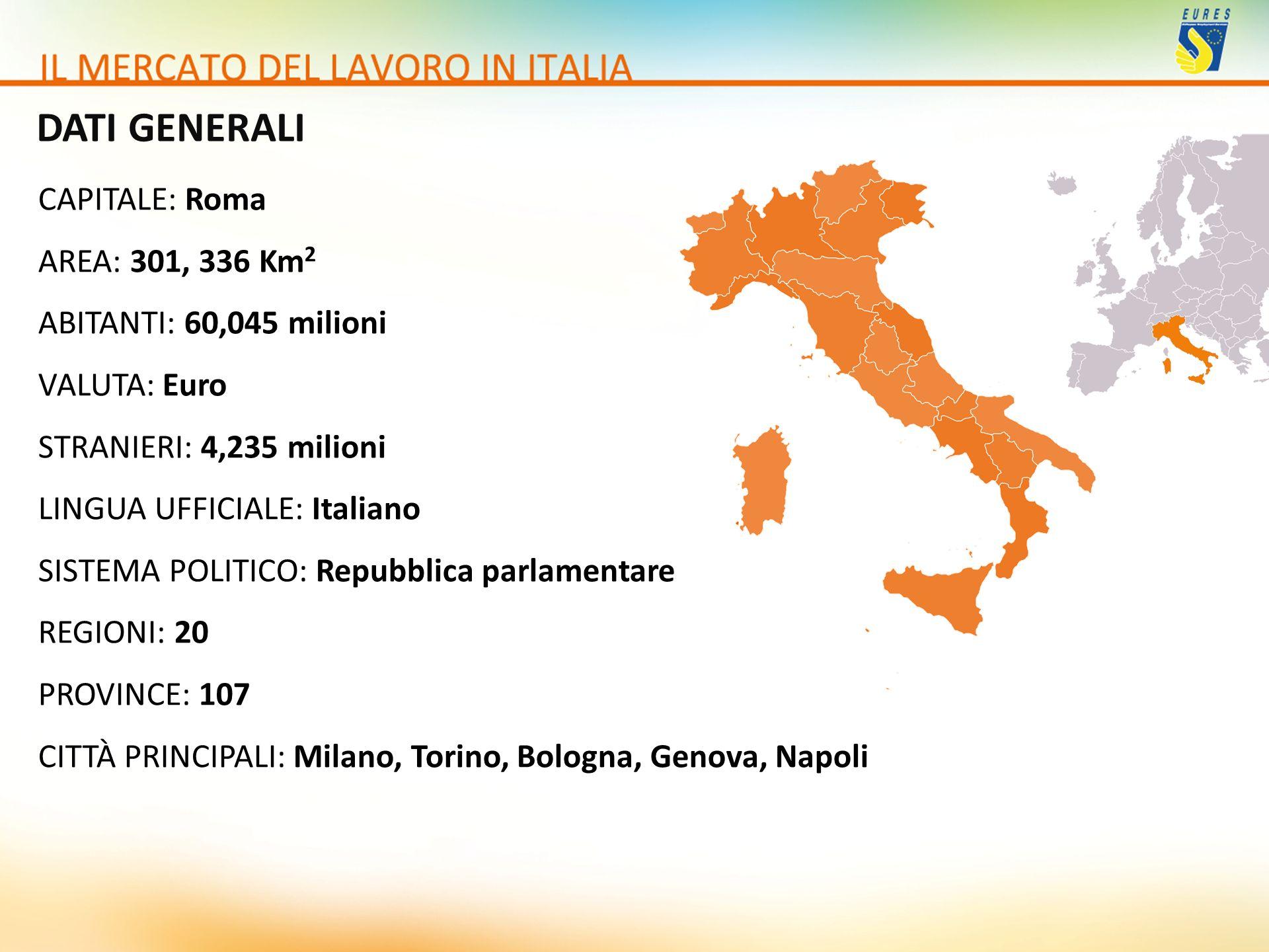 DATI GENERALI CAPITALE: Roma AREA: 301, 336 Km2