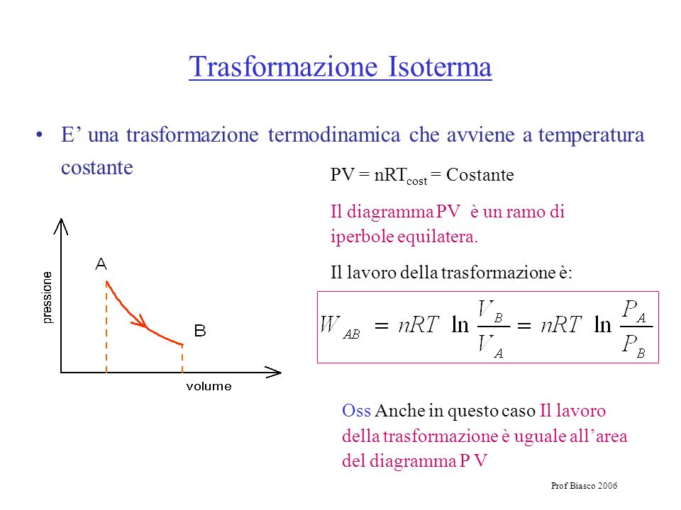 Trasformazione Isoterma