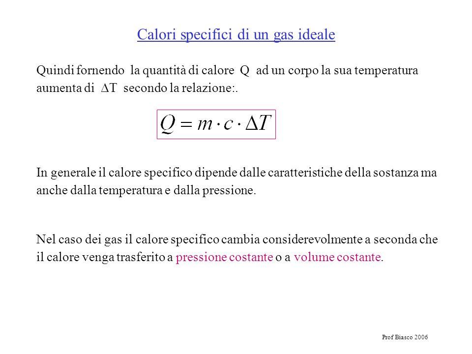 Calori specifici di un gas ideale