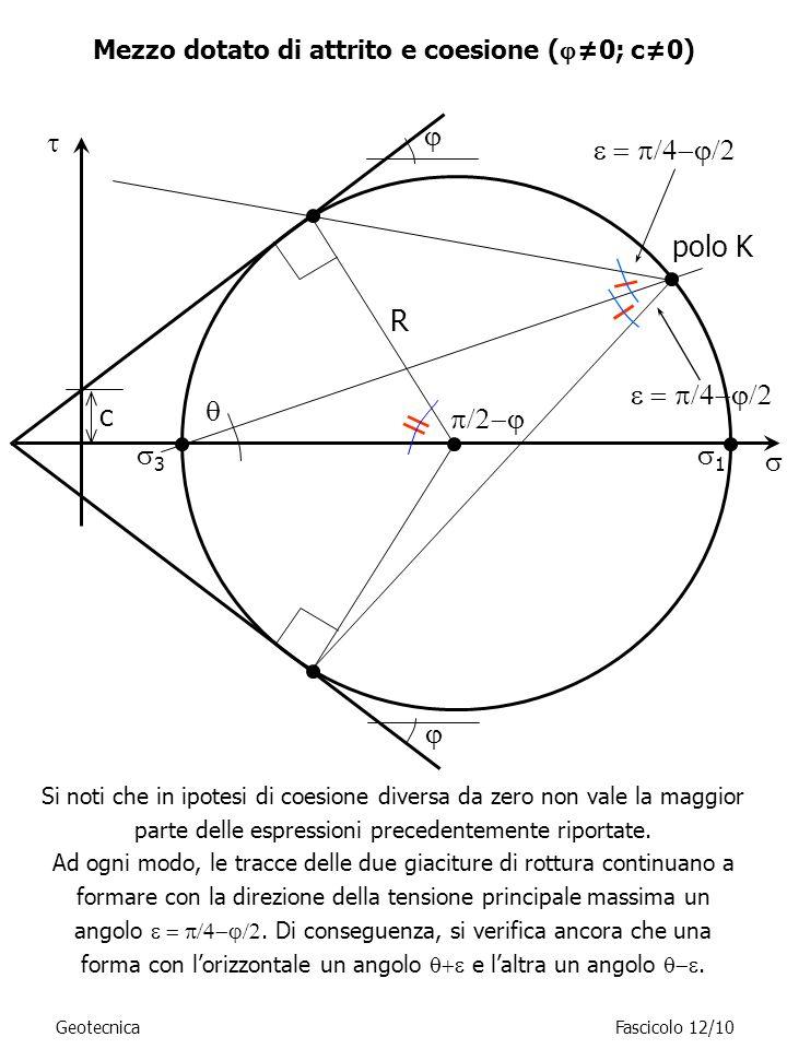 Mezzo dotato di attrito e coesione (≠0; c≠0)