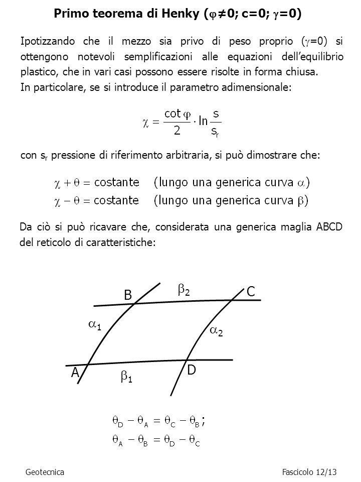 Primo teorema di Henky (≠0; c=0; =0)