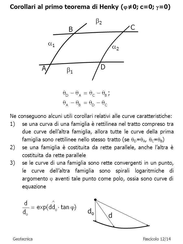 Corollari al primo teorema di Henky (≠0; c=0; =0)