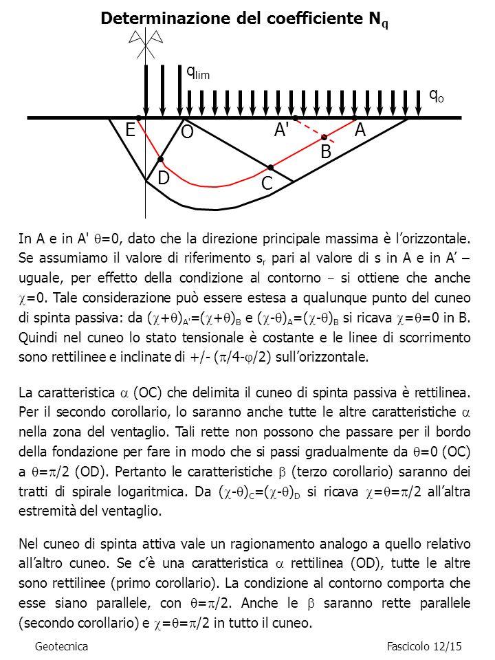 Determinazione del coefficiente Nq