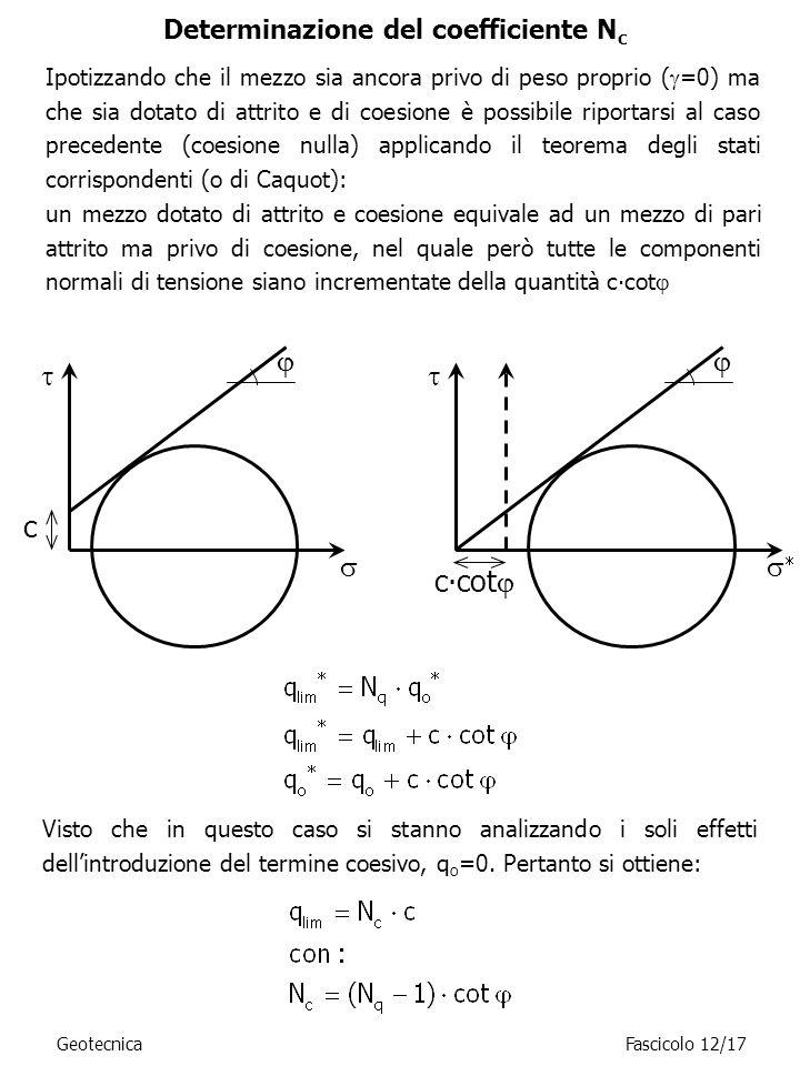 Determinazione del coefficiente Nc