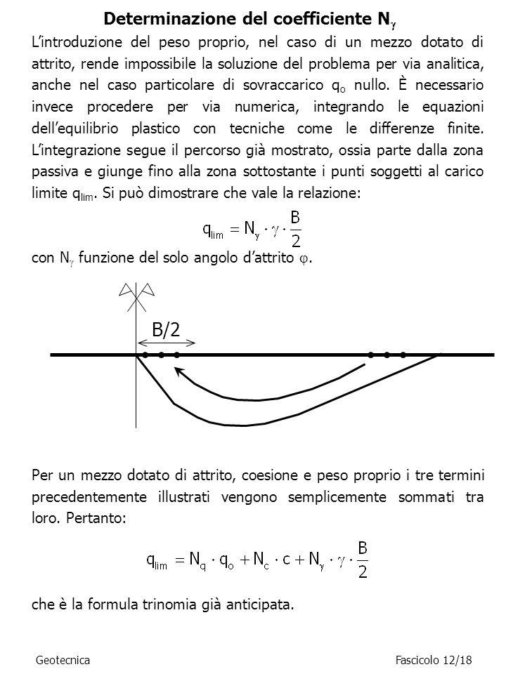 Determinazione del coefficiente Ng
