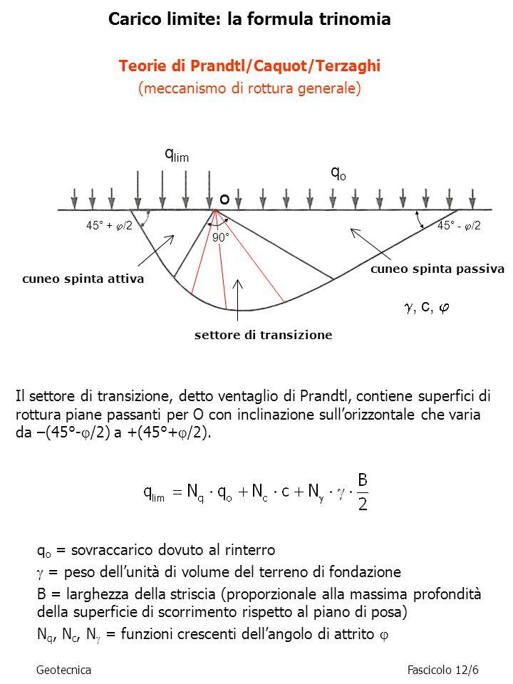 Carico limite: la formula trinomia Teorie di Prandtl/Caquot/Terzaghi