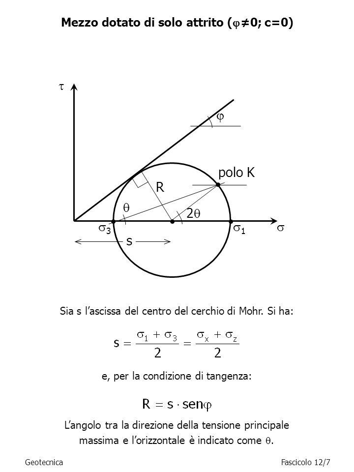 Mezzo dotato di solo attrito (≠0; c=0)