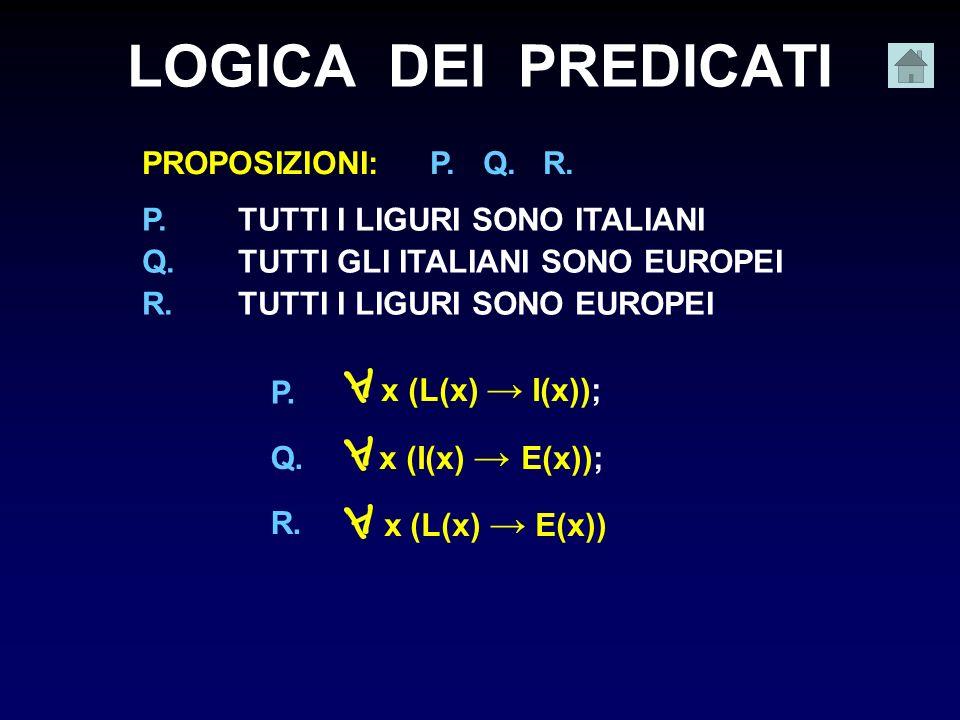 LOGICA DEI PREDICATI PROPOSIZIONI: P. Q. R.