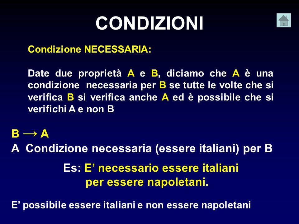 CONDIZIONI B → A A Condizione necessaria (essere italiani) per B