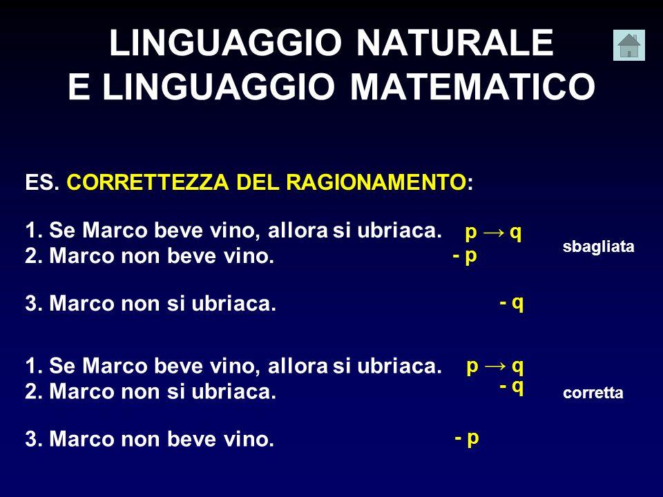 LINGUAGGIO NATURALE E LINGUAGGIO MATEMATICO