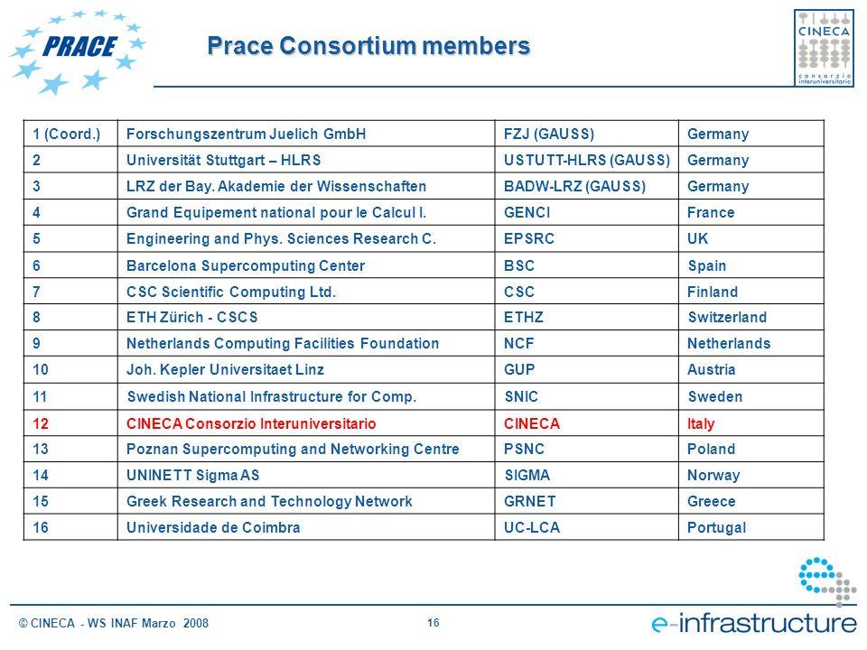 Prace Consortium members