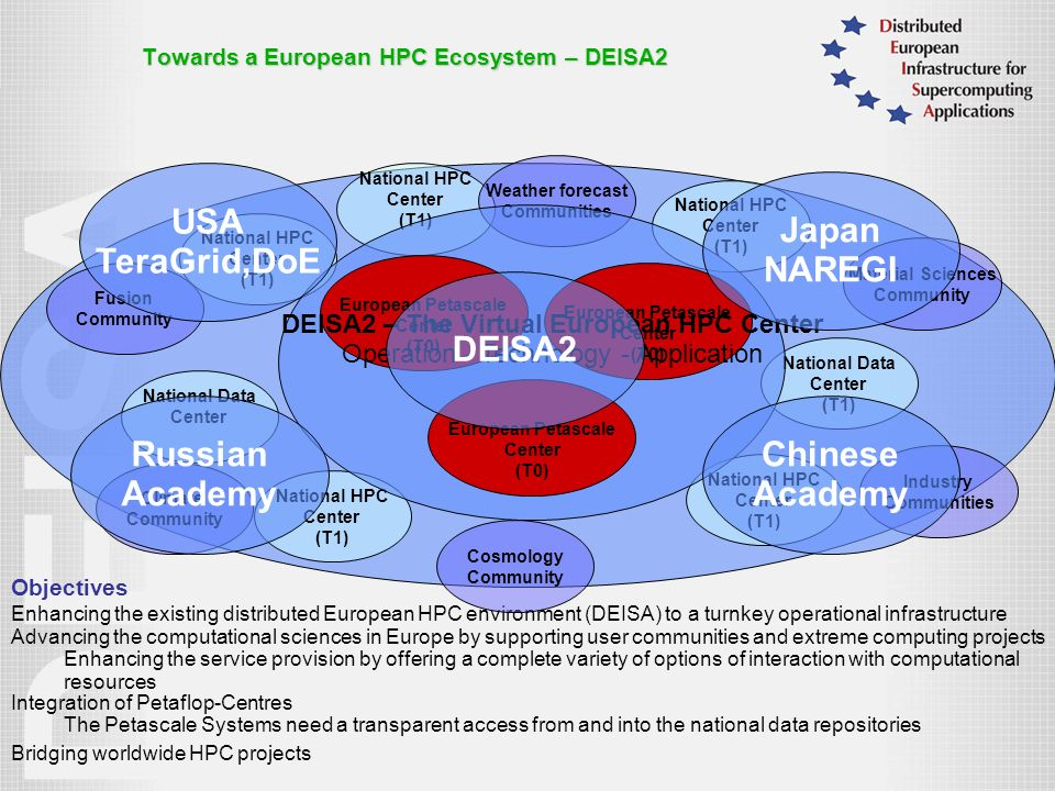 Towards a European HPC Ecosystem – DEISA2