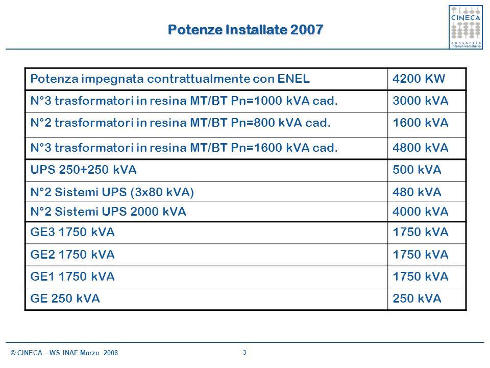 Potenze Installate 2007 Potenza impegnata contrattualmente con ENEL