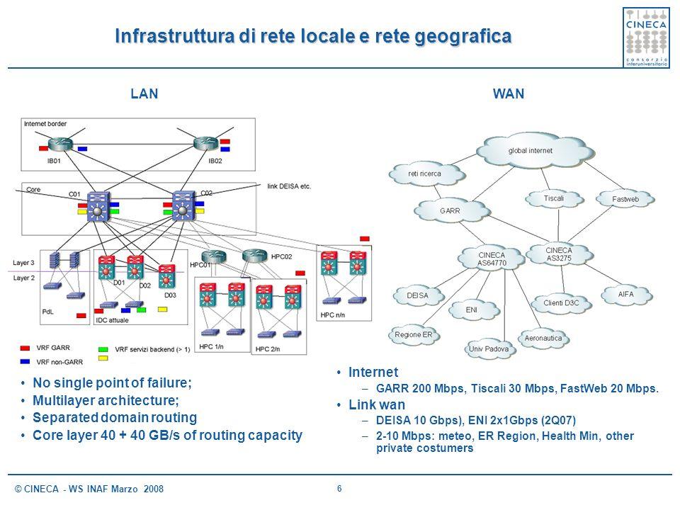 Infrastruttura di rete locale e rete geografica