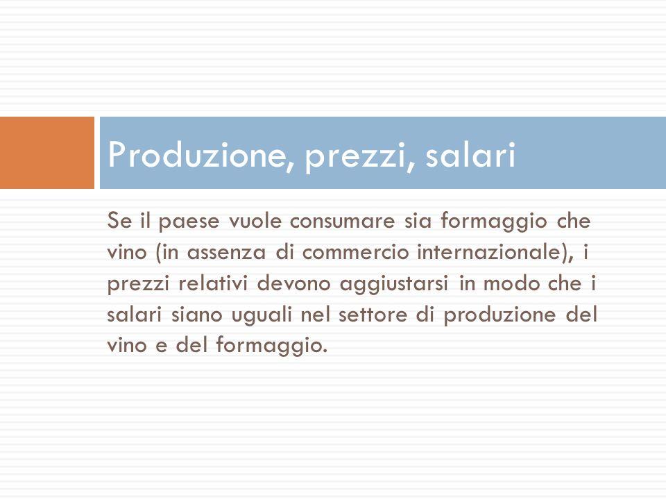Produzione, prezzi, salari