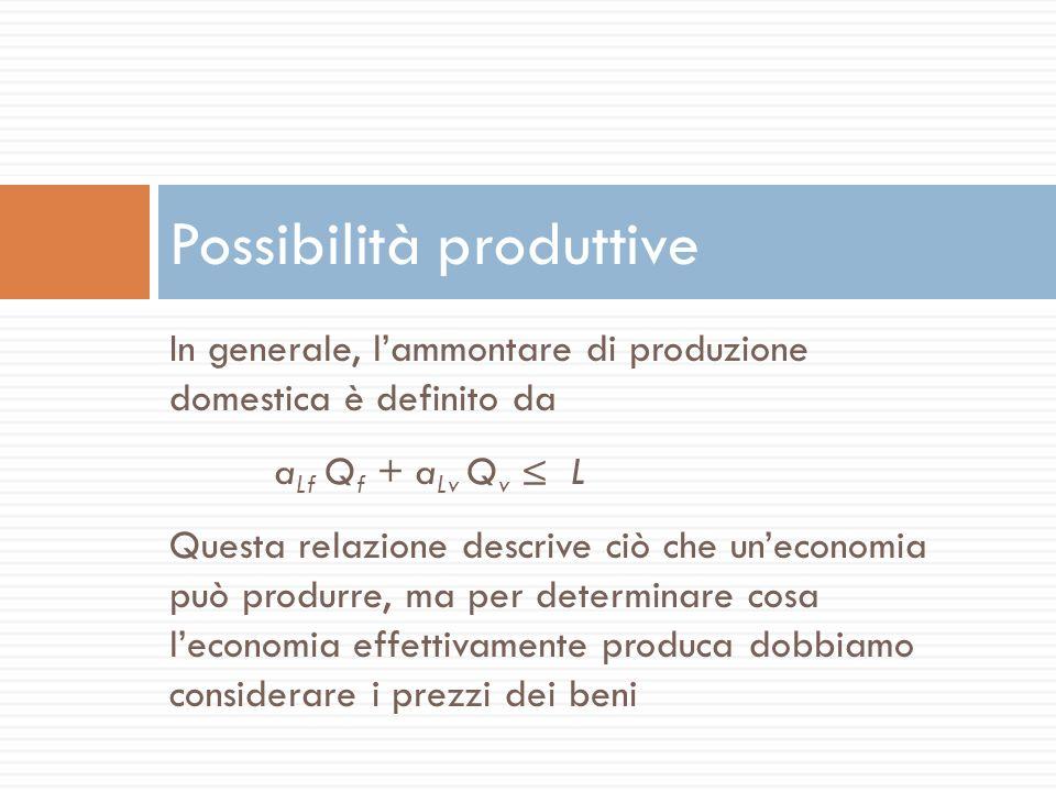 Possibilità produttive
