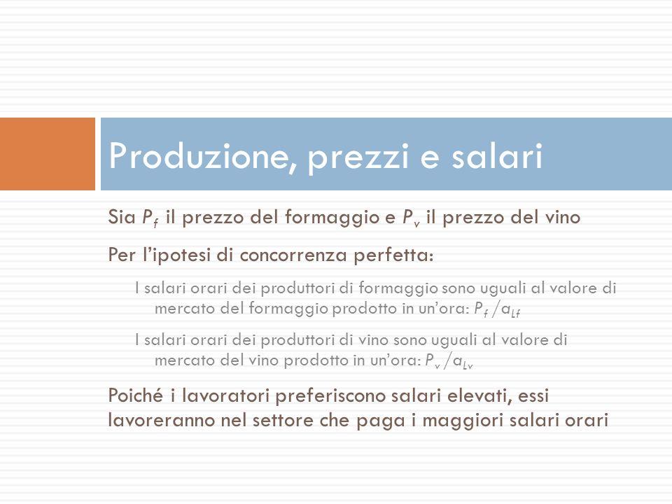 Produzione, prezzi e salari