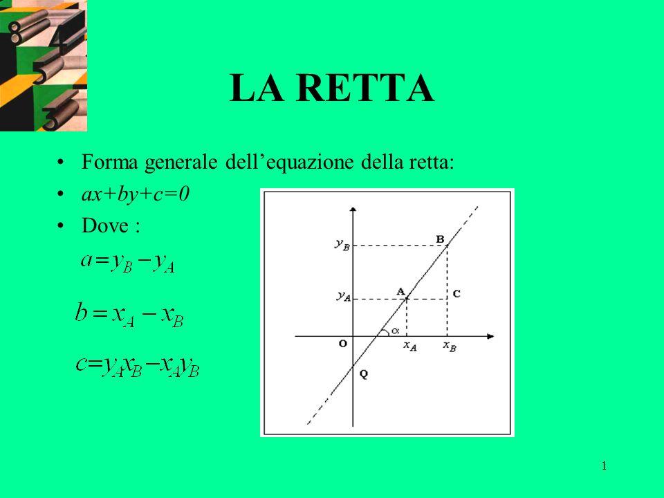 LA RETTA Forma generale dell'equazione della retta: ax+by+c=0 Dove :