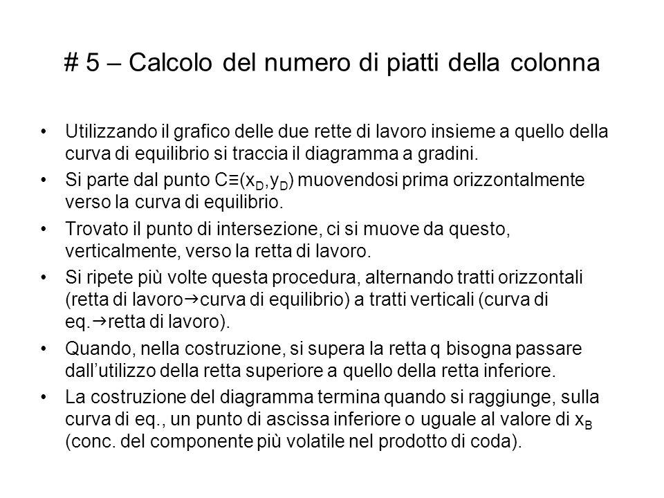# 5 – Calcolo del numero di piatti della colonna