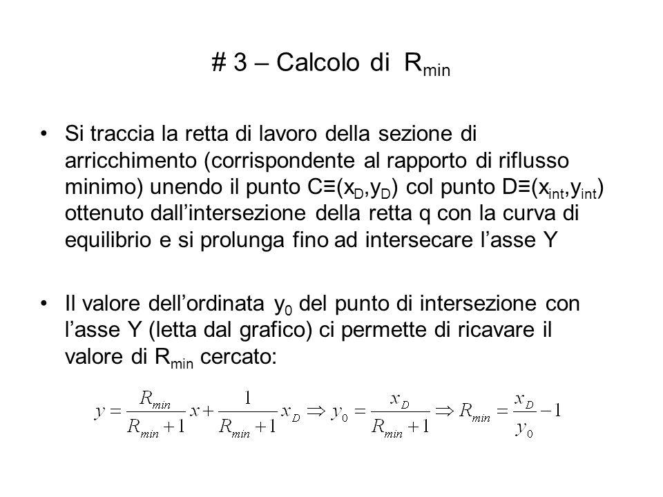 # 3 – Calcolo di Rmin