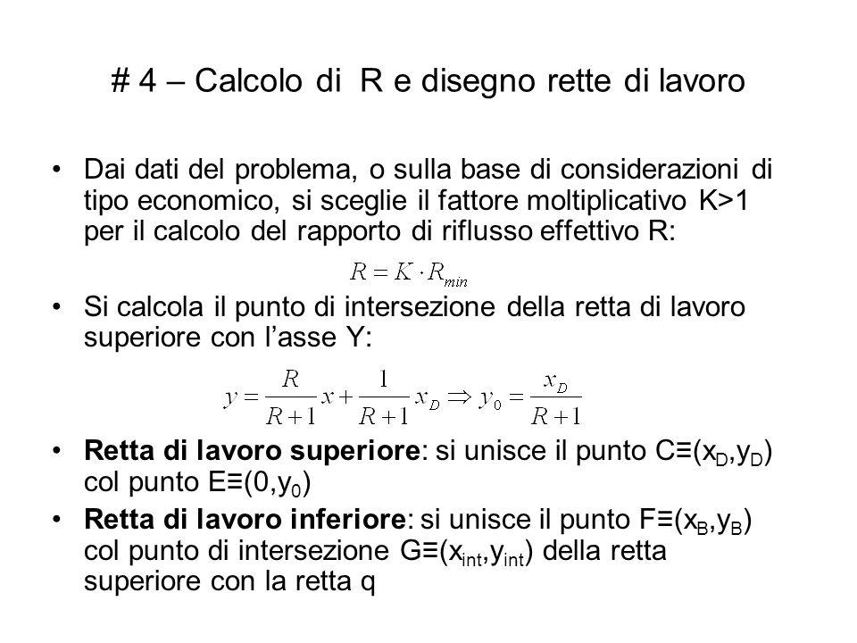 # 4 – Calcolo di R e disegno rette di lavoro