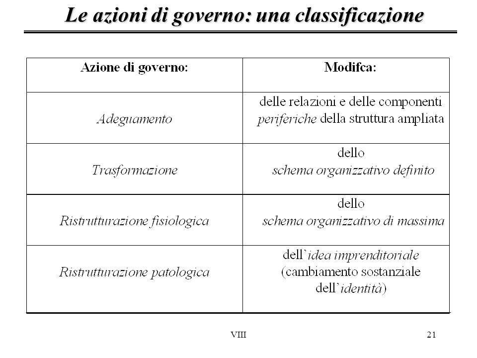 Le azioni di governo: una classificazione