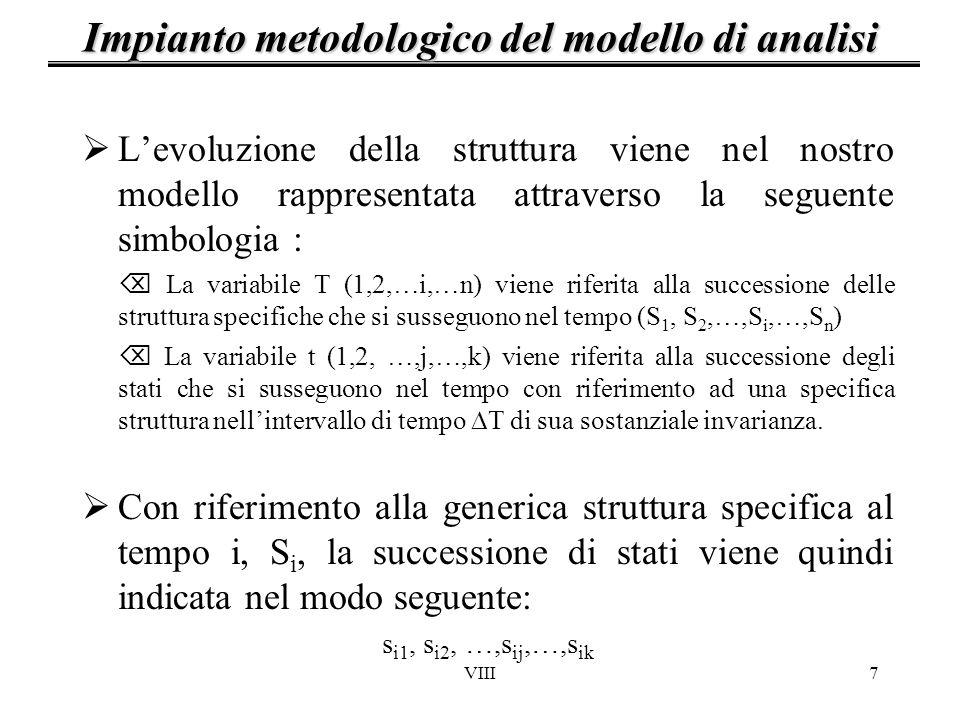 Impianto metodologico del modello di analisi