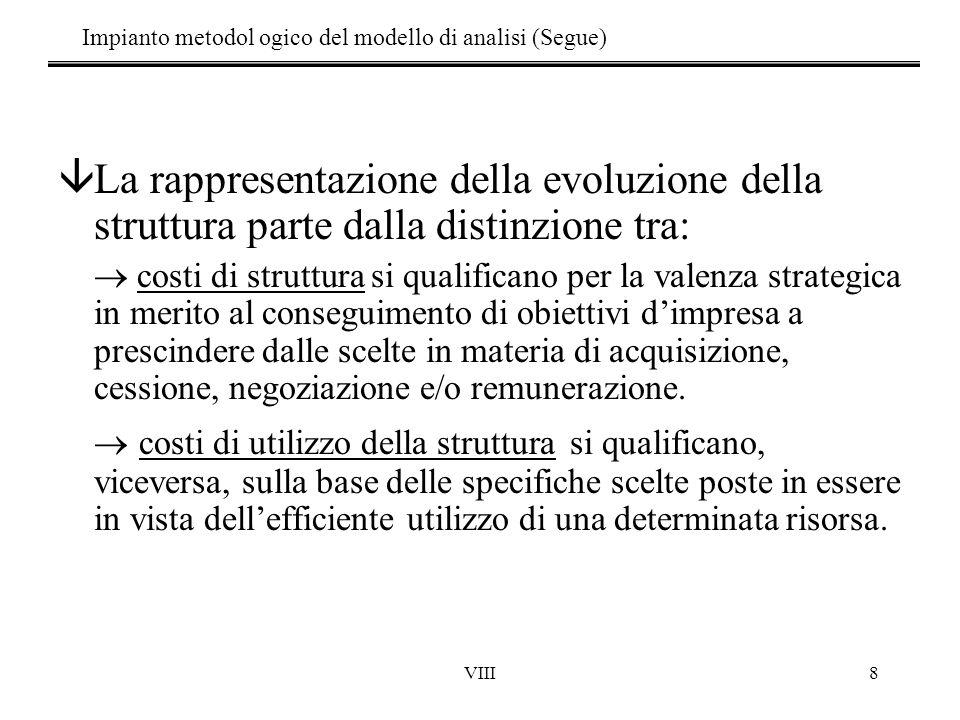 Impianto metodol ogico del modello di analisi (Segue)