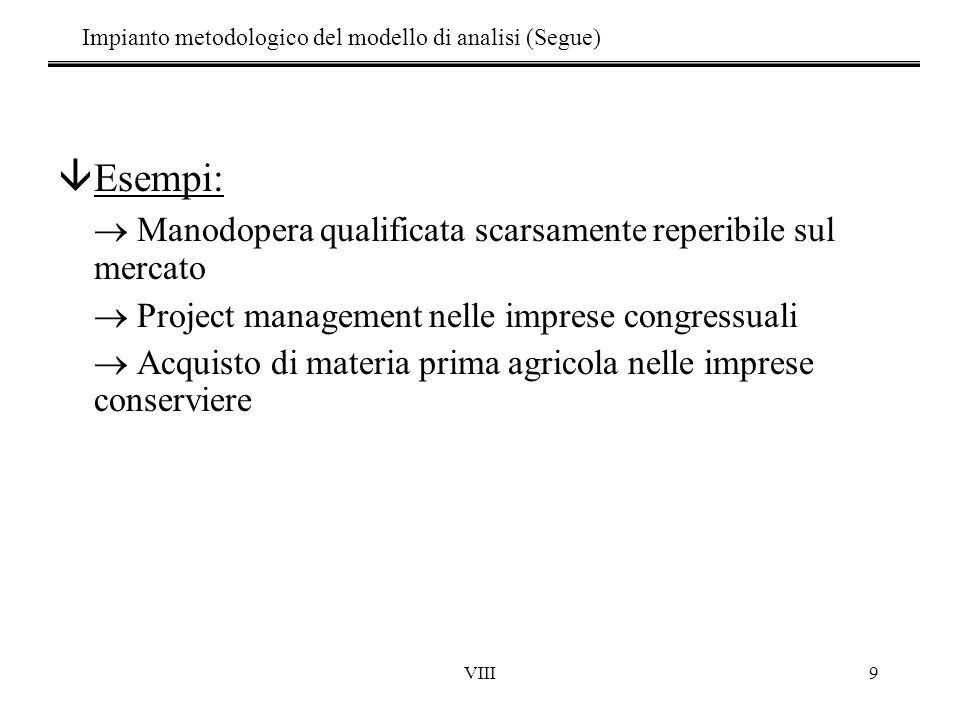 Impianto metodologico del modello di analisi (Segue)