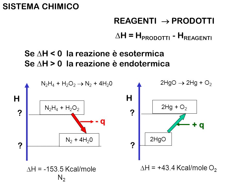 DH = HPRODOTTI - HREAGENTI