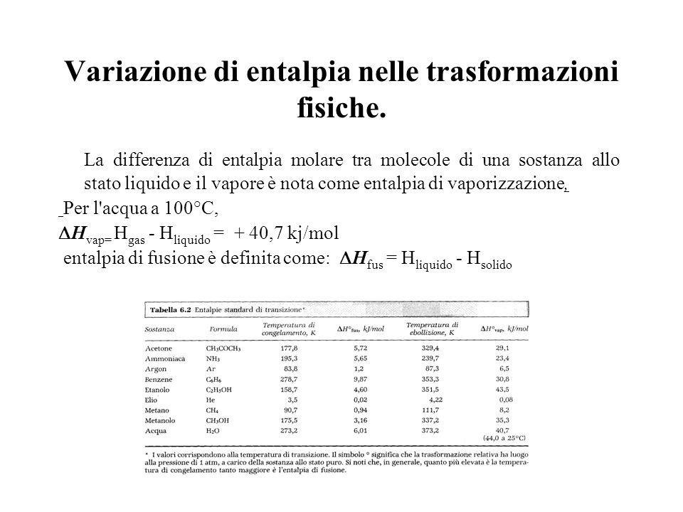 Variazione di entalpia nelle trasformazioni fisiche.