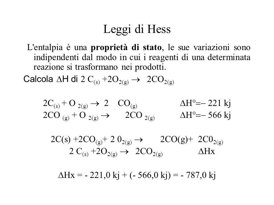 Leggi di Hess