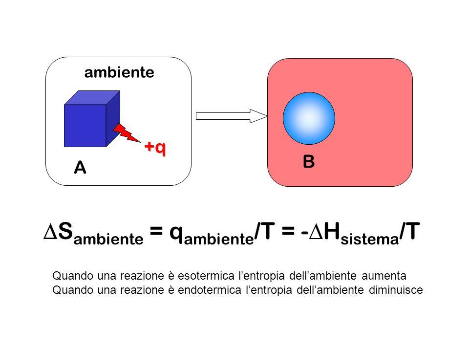 DSambiente = qambiente/T = -DHsistema/T