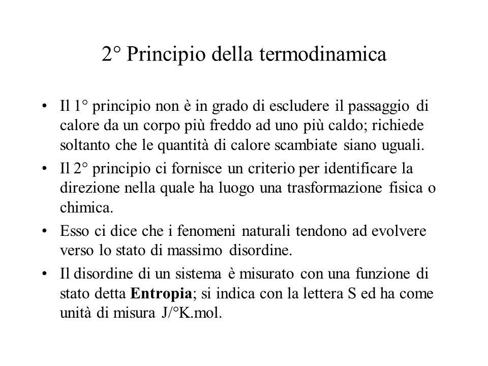 2° Principio della termodinamica