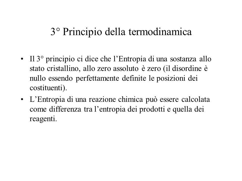 3° Principio della termodinamica