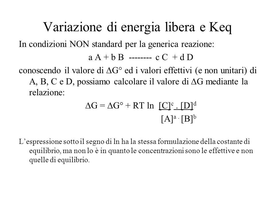 Variazione di energia libera e Keq
