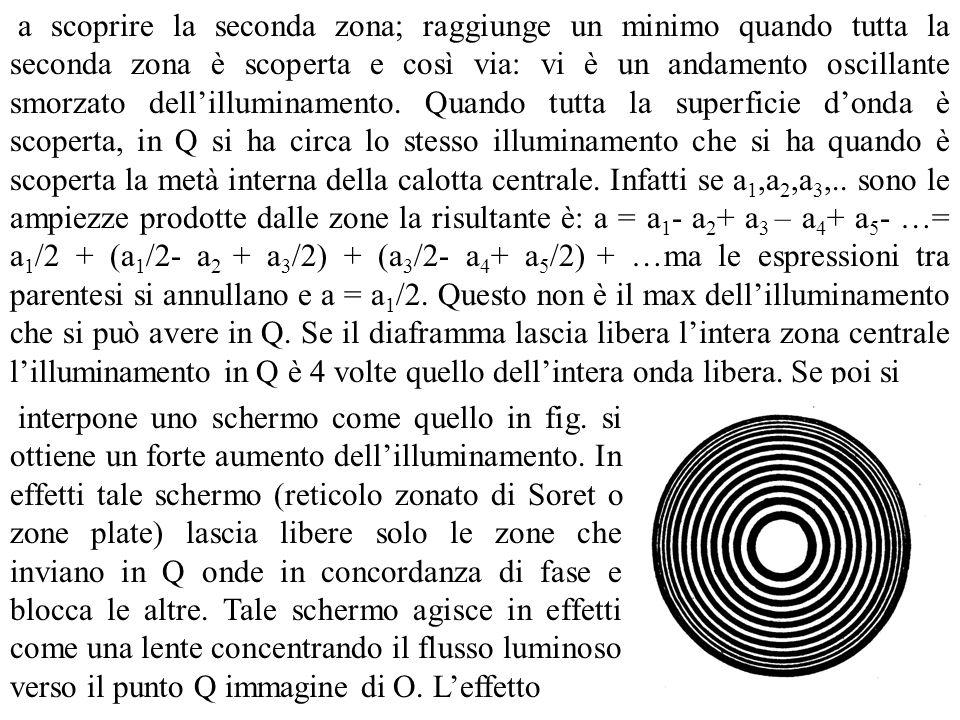 a scoprire la seconda zona; raggiunge un minimo quando tutta la seconda zona è scoperta e così via: vi è un andamento oscillante smorzato dell'illuminamento. Quando tutta la superficie d'onda è scoperta, in Q si ha circa lo stesso illuminamento che si ha quando è scoperta la metà interna della calotta centrale. Infatti se a1,a2,a3,.. sono le ampiezze prodotte dalle zone la risultante è: a = a1- a2+ a3 – a4+ a5- …= a1/2 + (a1/2- a2 + a3/2) + (a3/2- a4+ a5/2) + …ma le espressioni tra parentesi si annullano e a = a1/2. Questo non è il max dell'illuminamento che si può avere in Q. Se il diaframma lascia libera l'intera zona centrale l'illuminamento in Q è 4 volte quello dell'intera onda libera. Se poi si
