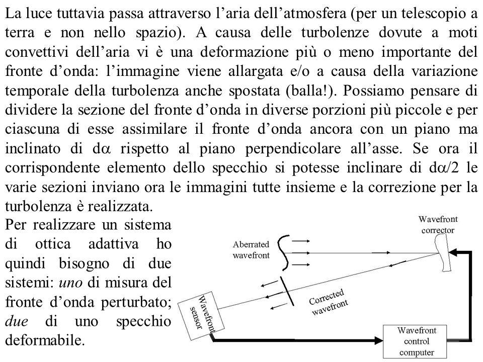 La luce tuttavia passa attraverso l'aria dell'atmosfera (per un telescopio a terra e non nello spazio). A causa delle turbolenze dovute a moti convettivi dell'aria vi è una deformazione più o meno importante del fronte d'onda: l'immagine viene allargata e/o a causa della variazione temporale della turbolenza anche spostata (balla!). Possiamo pensare di dividere la sezione del fronte d'onda in diverse porzioni più piccole e per ciascuna di esse assimilare il fronte d'onda ancora con un piano ma inclinato di d rispetto al piano perpendicolare all'asse. Se ora il corrispondente elemento dello specchio si potesse inclinare di d/2 le varie sezioni inviano ora le immagini tutte insieme e la correzione per la turbolenza è realizzata.