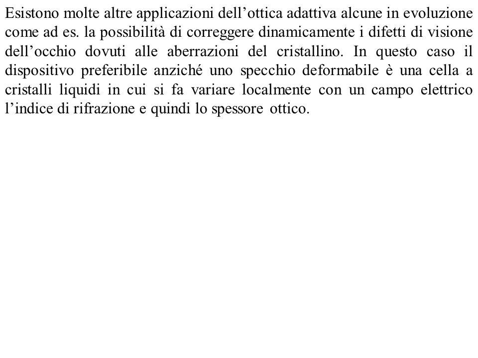 Esistono molte altre applicazioni dell'ottica adattiva alcune in evoluzione come ad es.